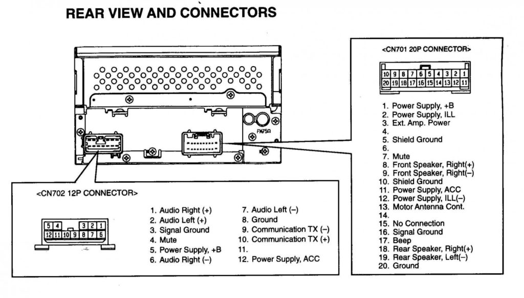 Pioneer Wiring Harness Diagram 16 Pin Wiring Diagram