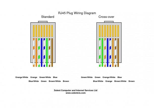 Poe Cat5 Wiring Diagram
