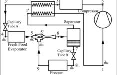 Points Condenser Wiring Dia
