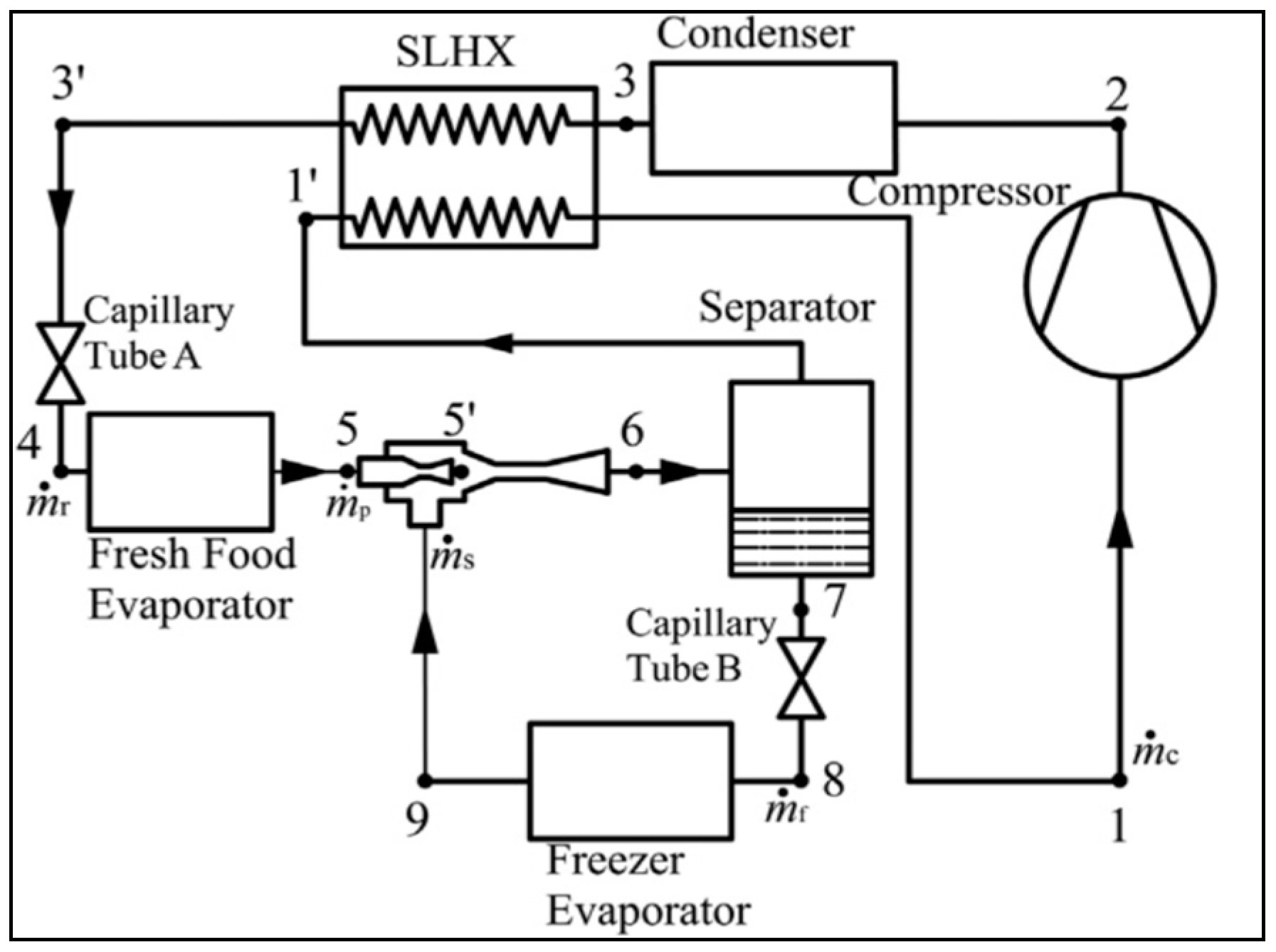 Points And Condenser Diagram My Wiring DIagram