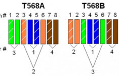 568b Pinout Wiring Diagram