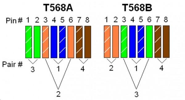 Rj45 568b Wiring Diagram