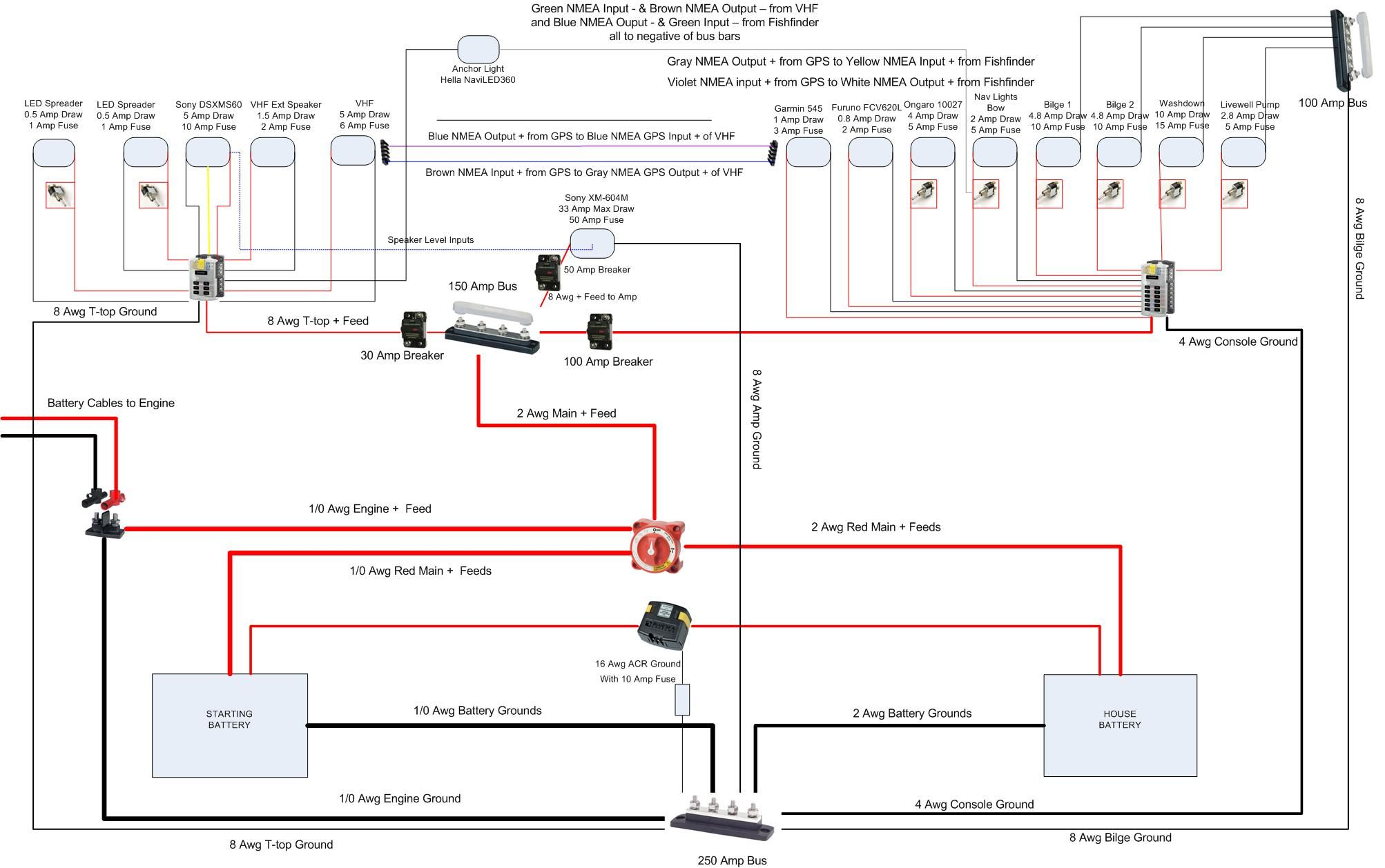 Simple To Read Wiring Diagram For A Boat Boat Wiring