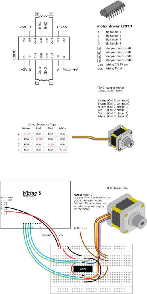 StepperMotor Learning Wiring