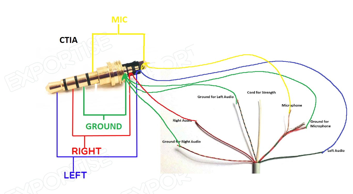 Stereo Headphone Jack Wiring Diagram Wiring Diagram