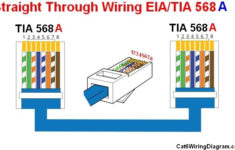 Cat6 Wiring Diagram Color Codes