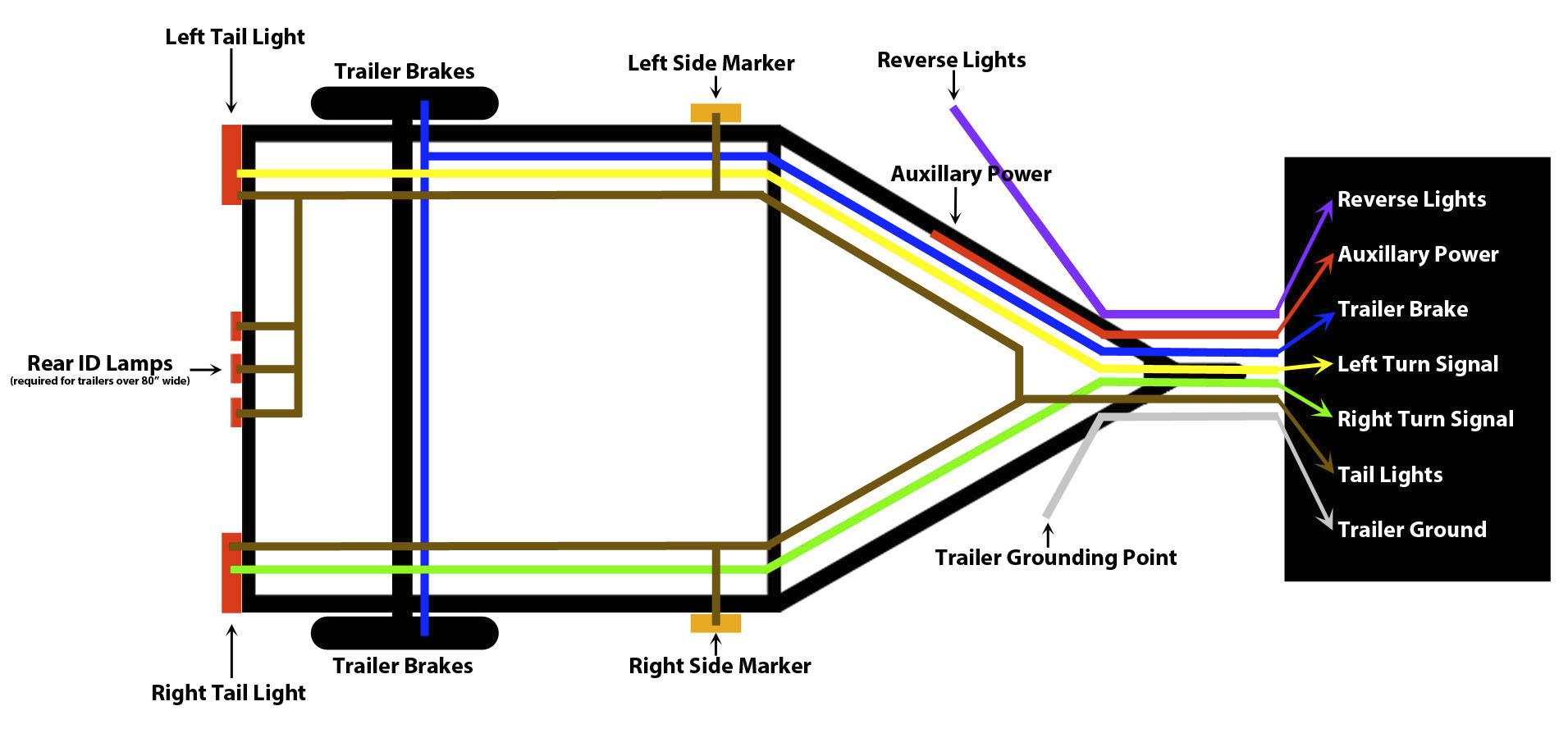 Trailer Wiring Diagram Tail Lights Trailer Wiring Diagram