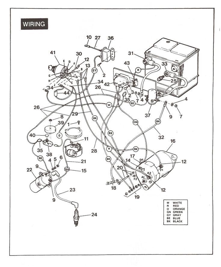 Unique Wiring Diagram 2007 Club Car Precedent Ezgo Golf