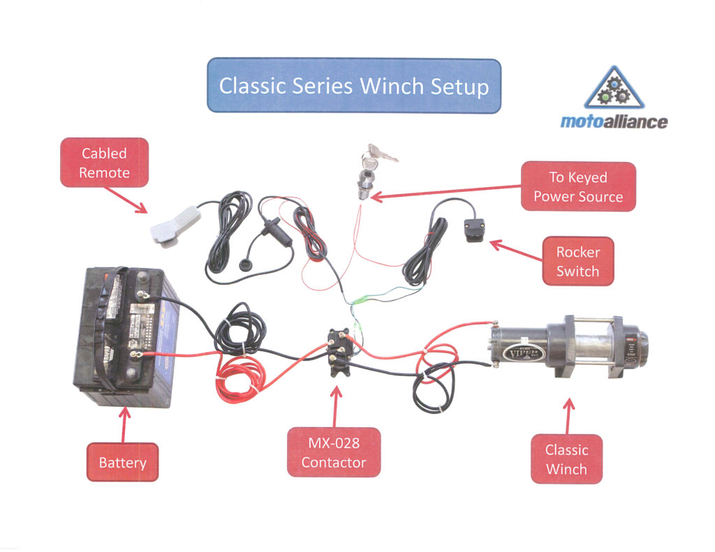 Warn Winch Wiring Diagram Solenoid Wiring Diagram