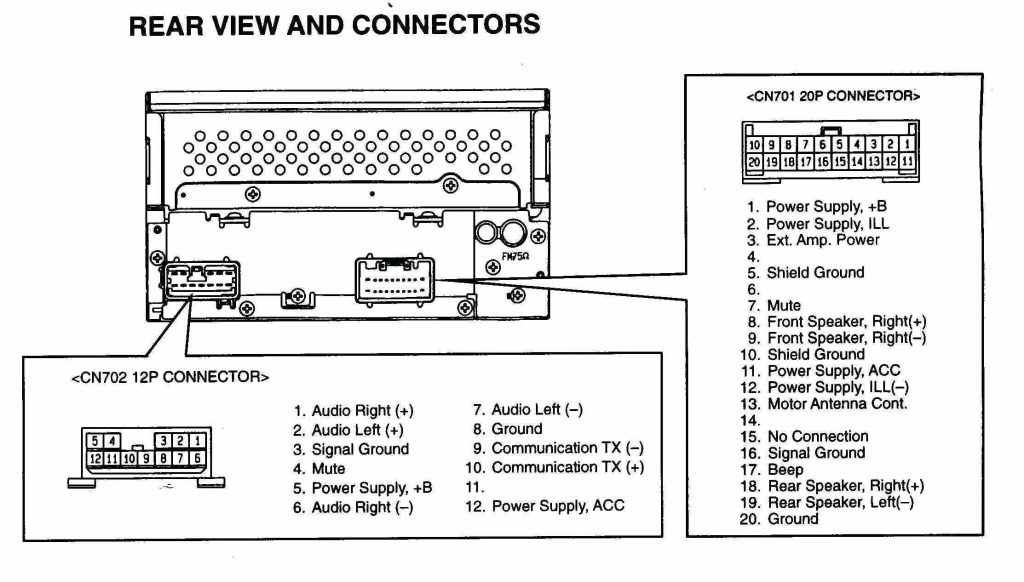 What Wires Are The Front Speakers On A Car Pioneer Stereo