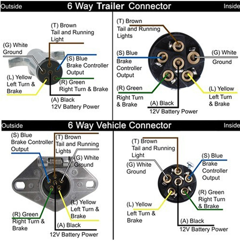 Wiring And Electrical Repair Clear Lake IA Trailer Wiring