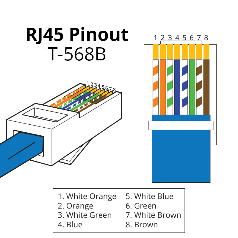 Wiring Are There Any Disadvantages To Switching From A