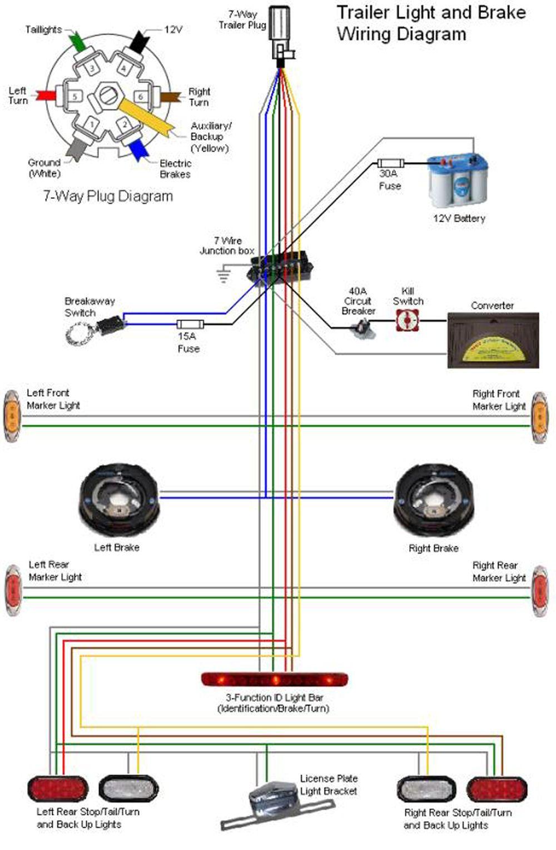 Wiring Diagram For A 7 Wire Trailer Plug Trailer Wiring