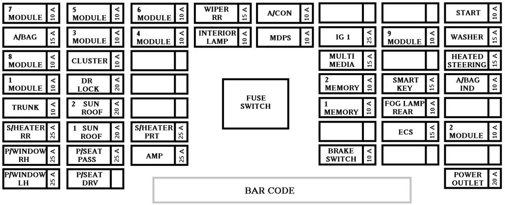 Wiring Diagram For A Forest River Fr3 29ds