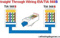 Cat6 Wiring Code