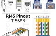 Cat 5 Wiring Diagram Connections