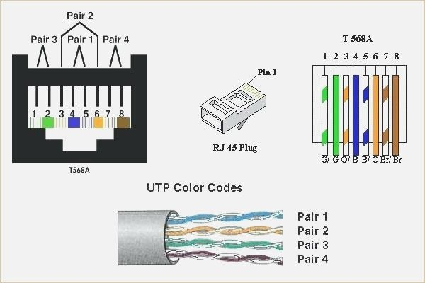 Cat 5 Wiring Diagram 568b 4 To Cable At Wiring Design
