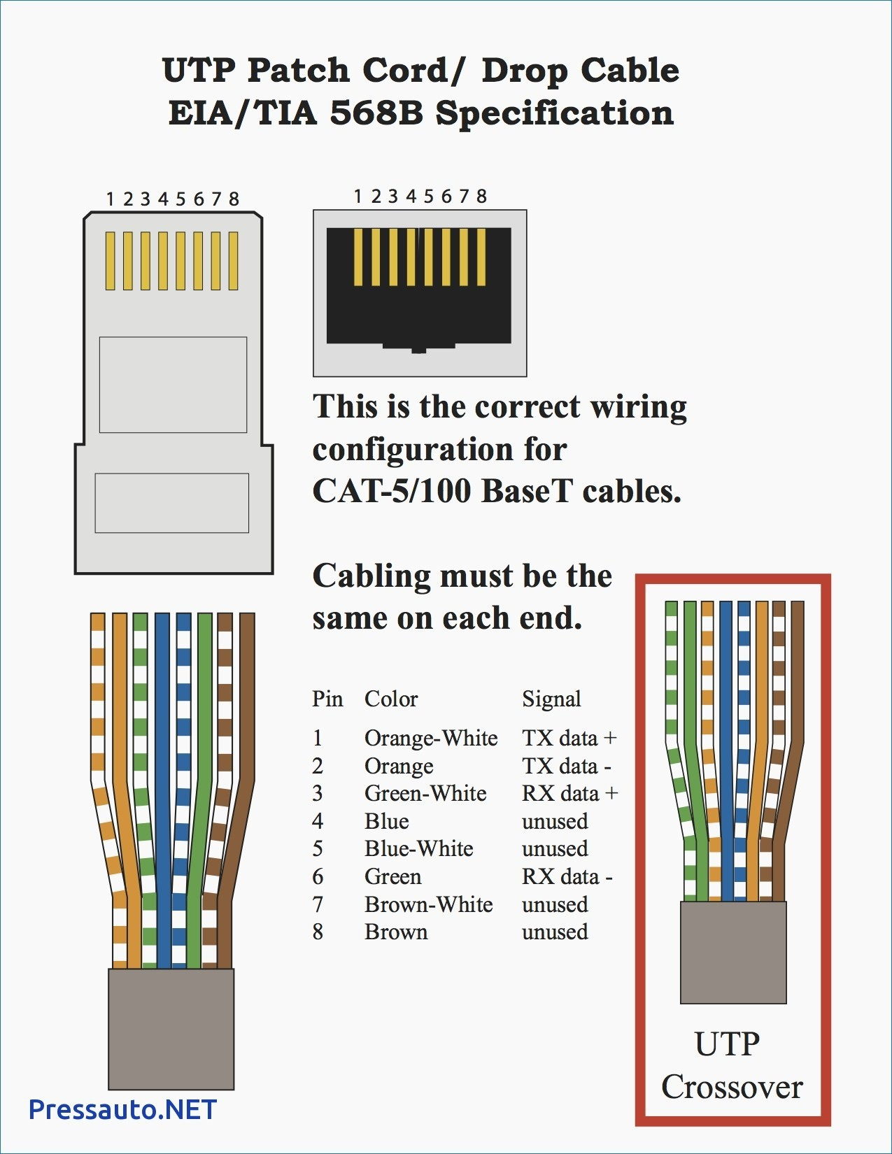Cat5 To Hdmi Wiring Diagram Gallery