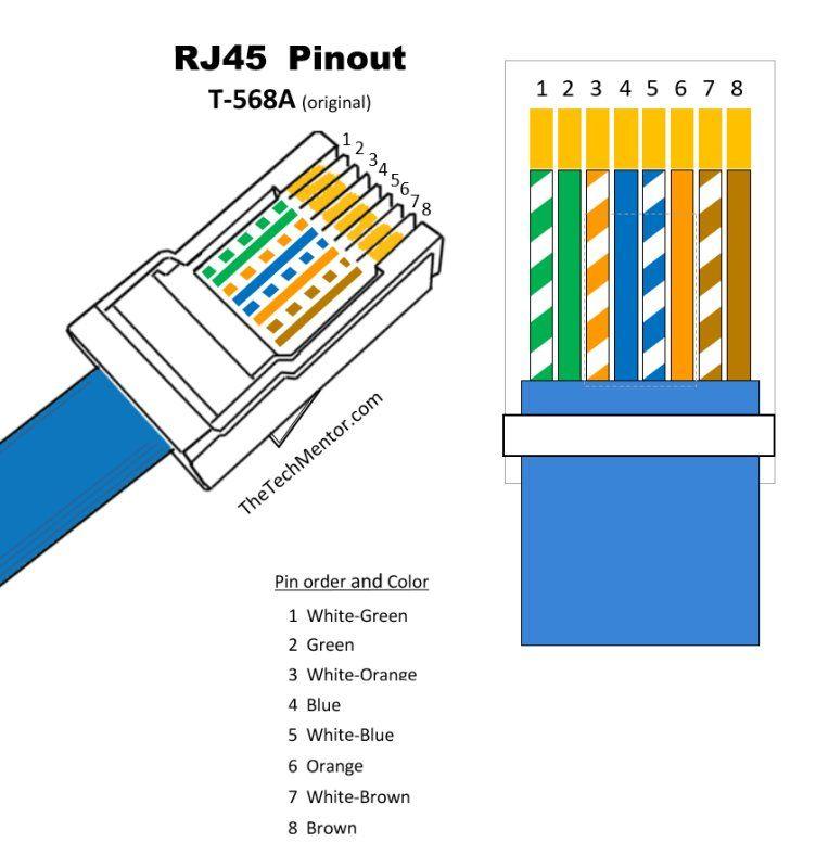 Legrand Cat5E Rj45 Insert Wiring Diagram For Your Needs