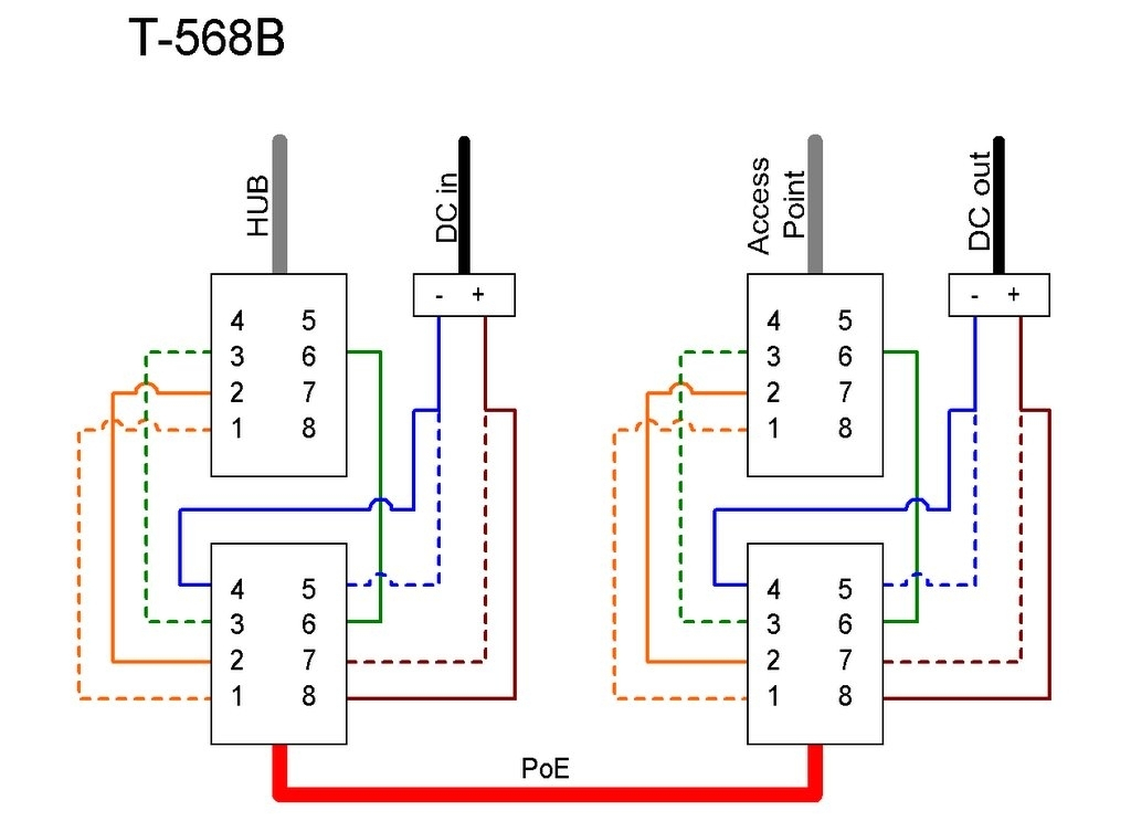 Poe Cat5 Wiring Diagram Wiring Diagram And Schematic