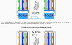 Rj45 Ethernet Cable Wiring Diagram Perfect Cat 5E Ethernet